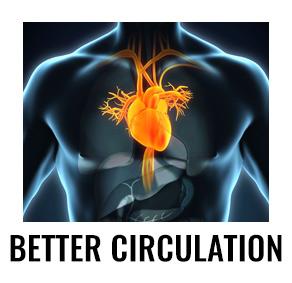 better-circulation